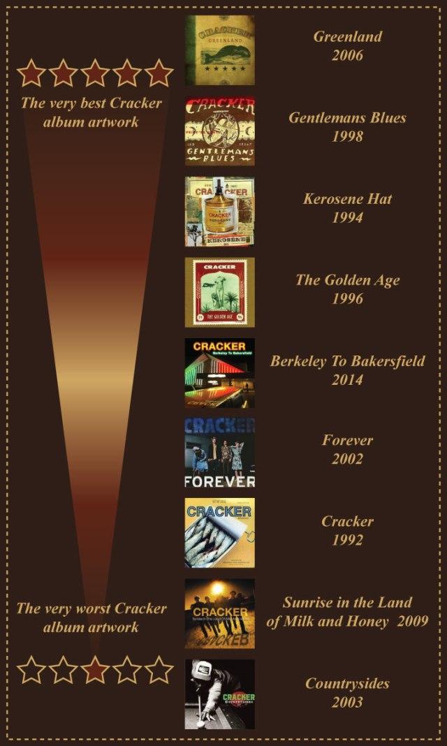 Cracker's career in album artwork, ranked.